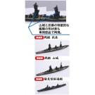 1/3000 捷一号作戦 西村艦隊セット(扶桑/山城/最上/駆逐艦2種) フジミ, , by フジミ